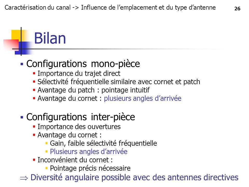 Bilan Configurations mono-pièce Configurations inter-pièce