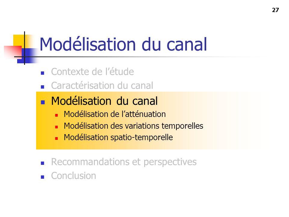 Modélisation du canal Modélisation du canal Contexte de l'étude