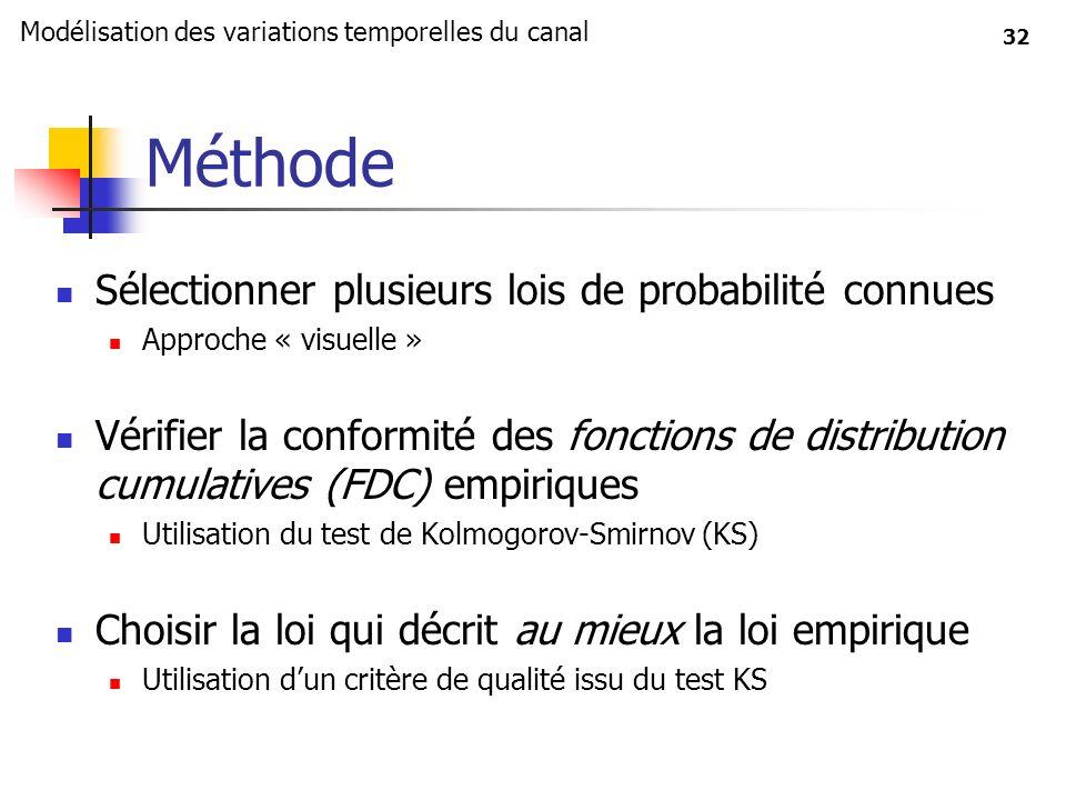 Méthode Sélectionner plusieurs lois de probabilité connues