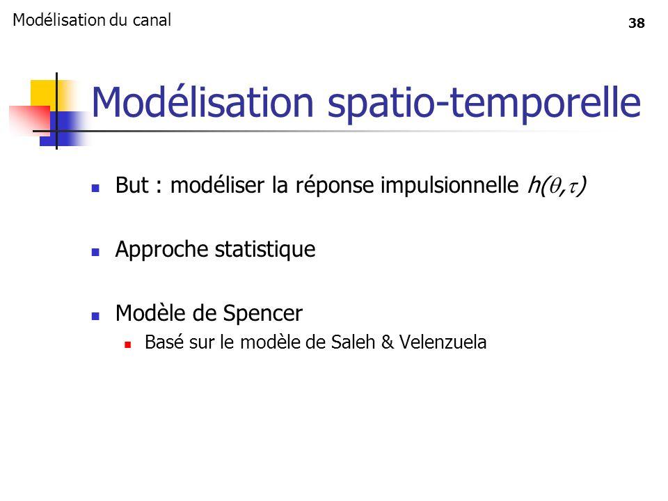 Modélisation spatio-temporelle