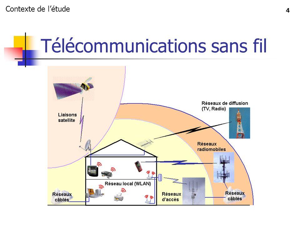 Télécommunications sans fil