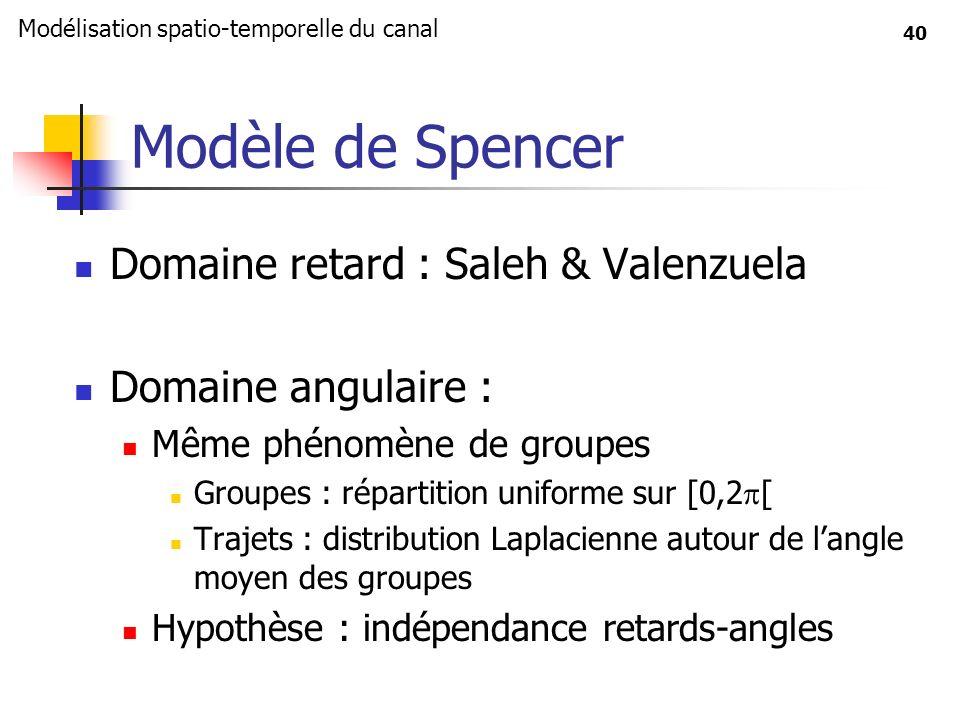 Modèle de Spencer Domaine retard : Saleh & Valenzuela
