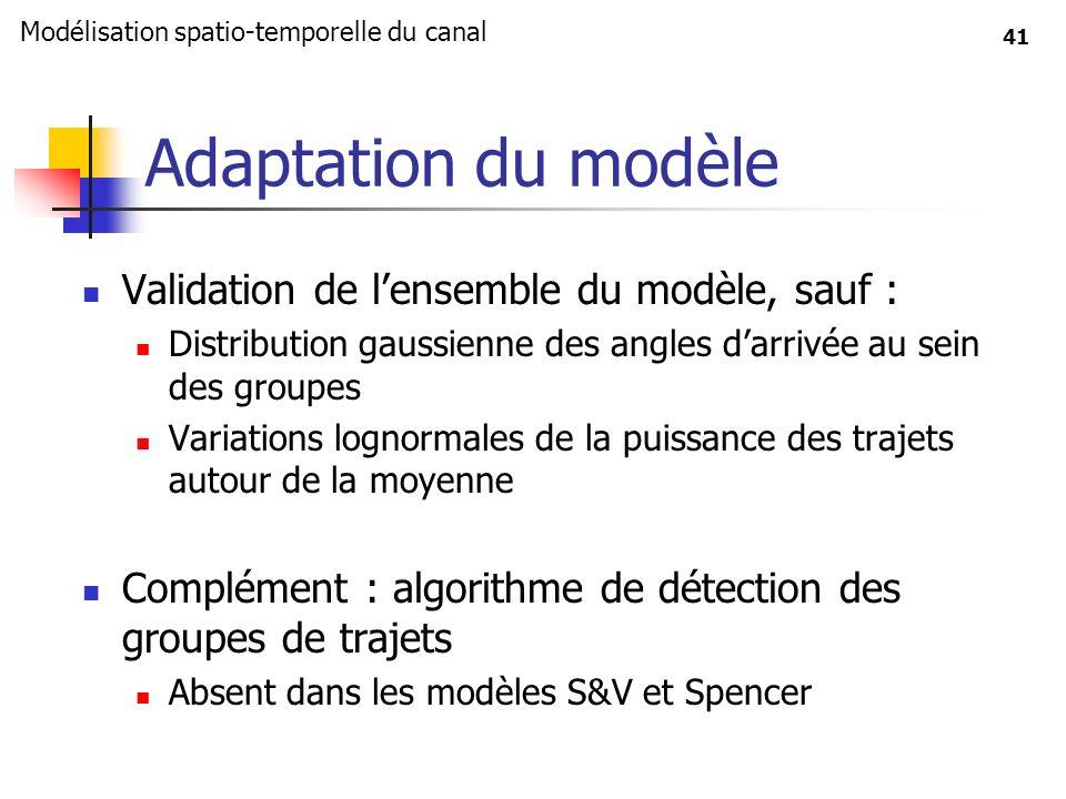 Adaptation du modèle Validation de l'ensemble du modèle, sauf :
