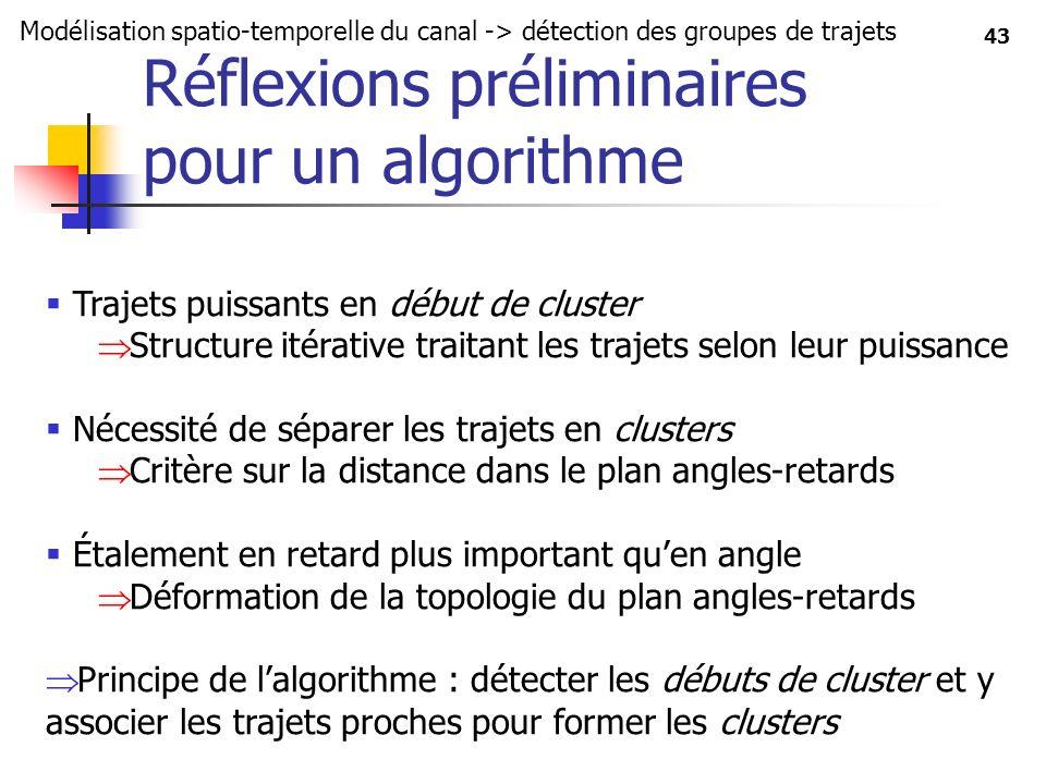 Réflexions préliminaires pour un algorithme