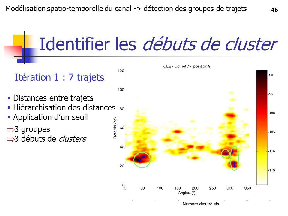 Identifier les débuts de cluster