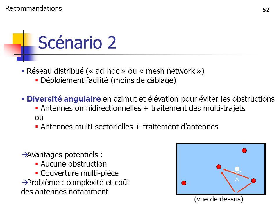 Scénario 2 Réseau distribué (« ad-hoc » ou « mesh network »)