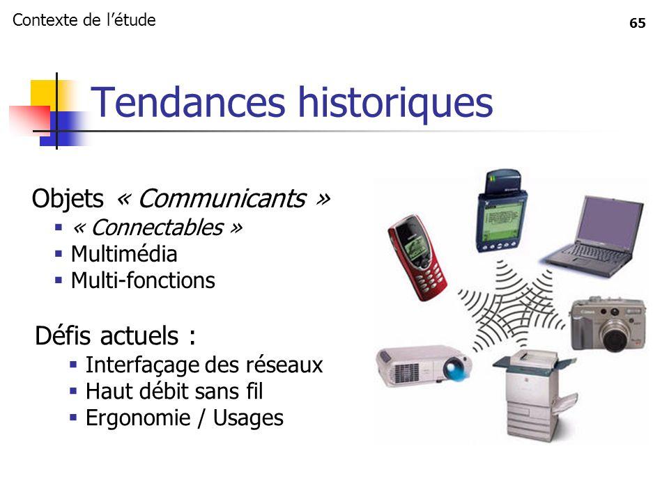 Tendances historiques