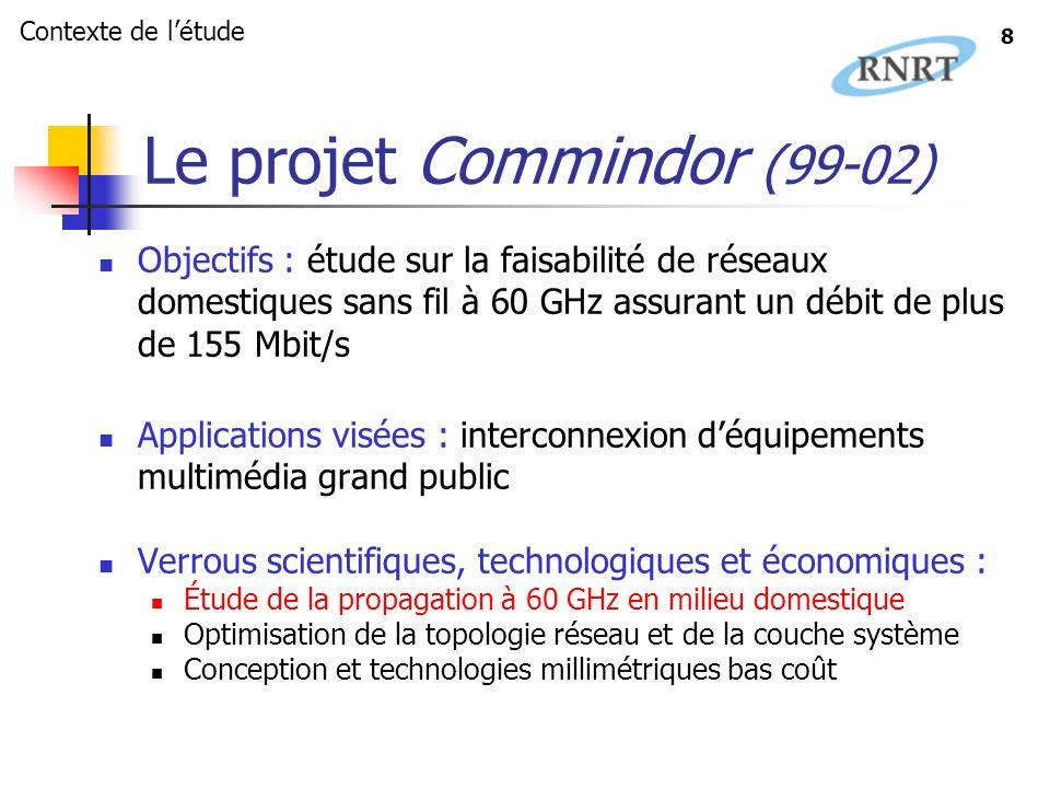 Le projet Commindor (99-02)