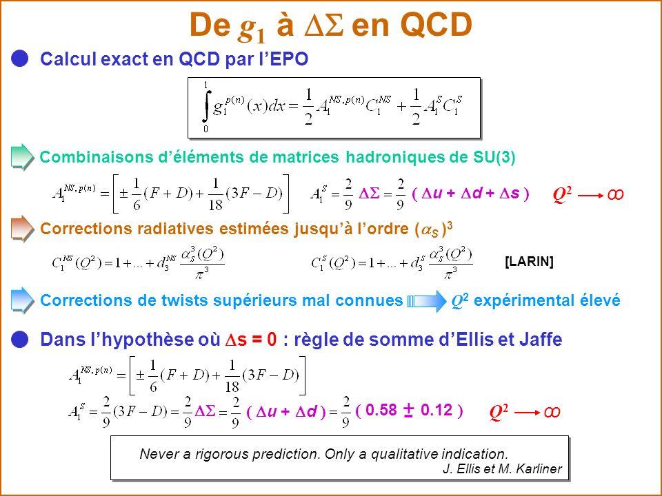 ( 0.58 0.12 ) De g1 à DS en QCD. Dans l'hypothèse où Ds = 0 : règle de somme d'Ellis et Jaffe.