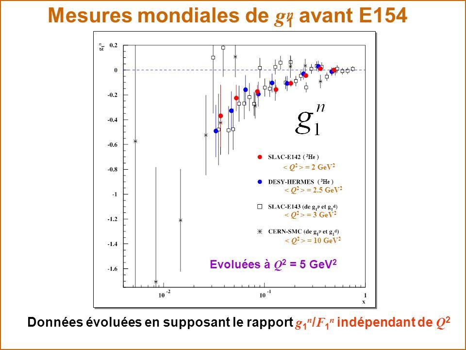 Mesures mondiales de g1 avant E154 n