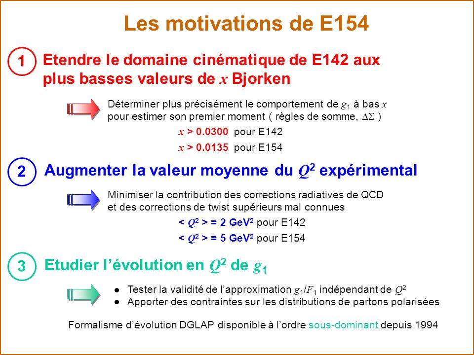 Les motivations de E154 1 Etendre le domaine cinématique de E142 aux