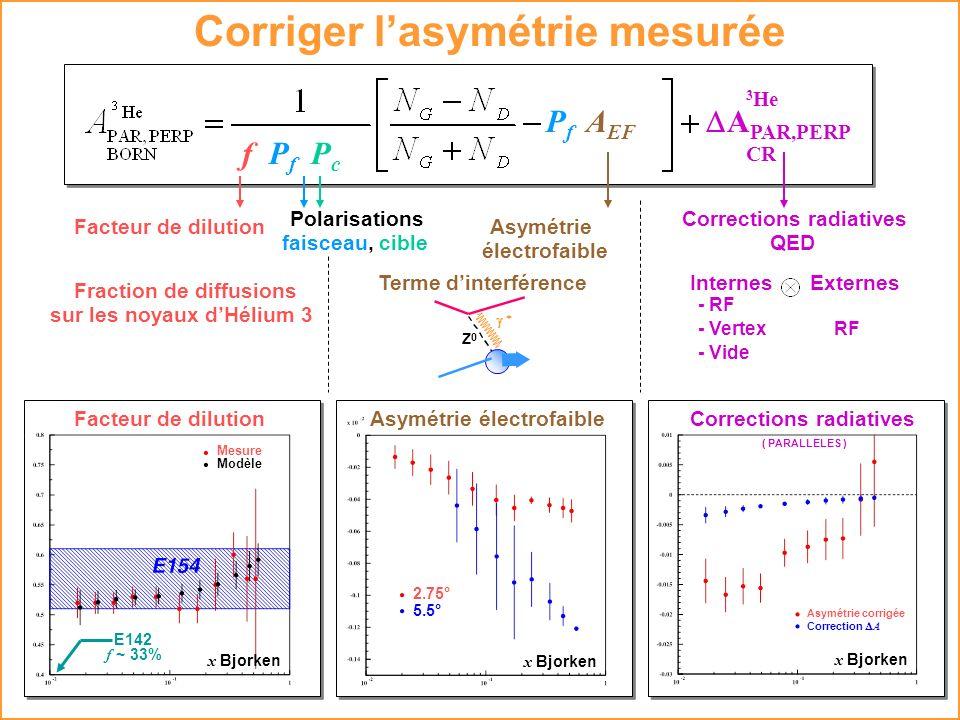 Corriger l'asymétrie mesurée