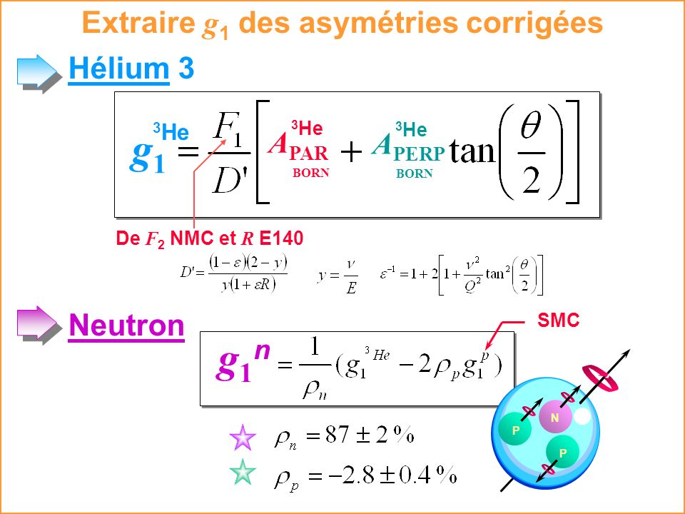 g1 g1n Extraire g1 des asymétries corrigées Hélium 3 APAR APERP