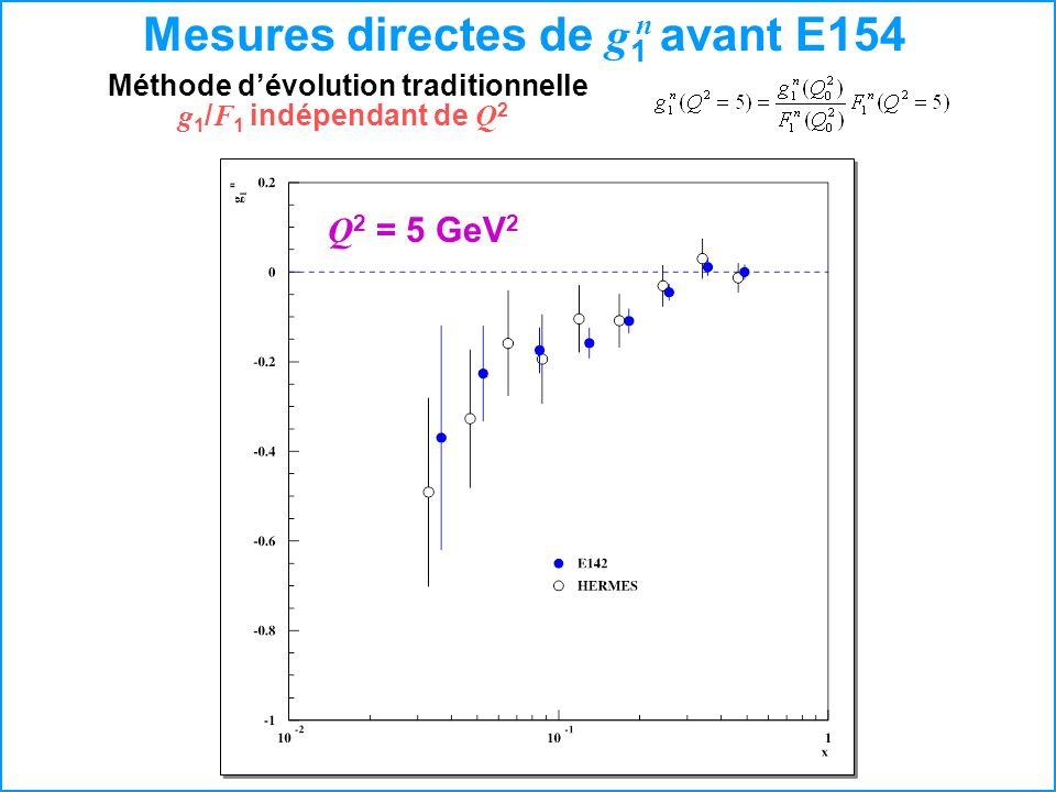 Mesures directes de g1 avant E154
