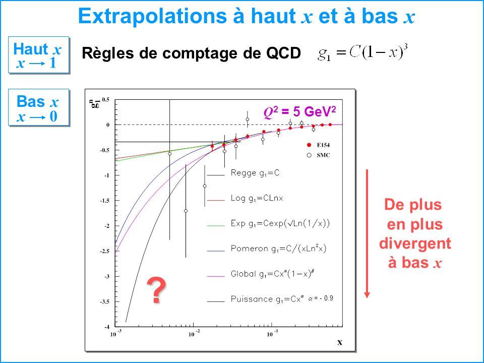 Extrapolations à haut x et à bas x Haut x Règles de comptage de QCD