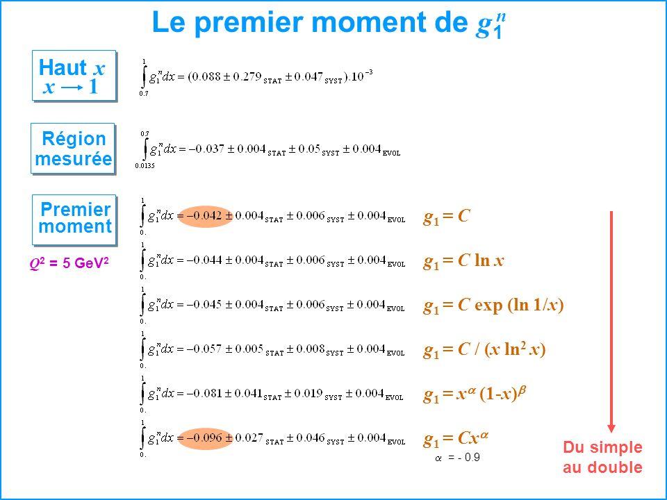 Le premier moment de g1 Haut x x 1 n Région mesurée Premier g1 = C