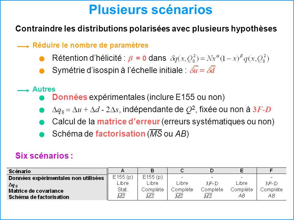 Plusieurs scénarios Contraindre les distributions polarisées avec plusieurs hypothèses. Six scénarios :