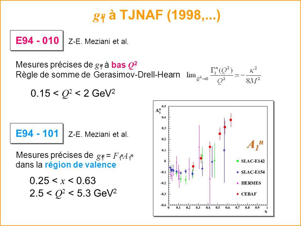 g1 à TJNAF (1998,...) n A1n E94 - 010 0.15 < Q2 < 2 GeV2
