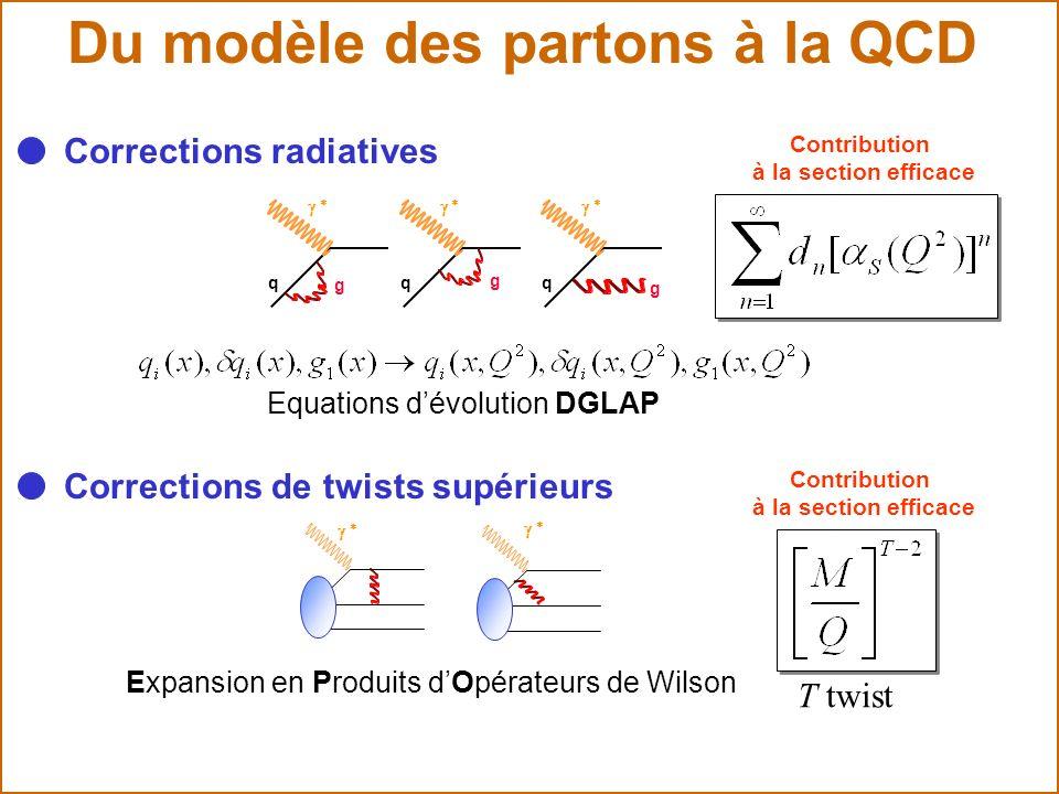 Du modèle des partons à la QCD