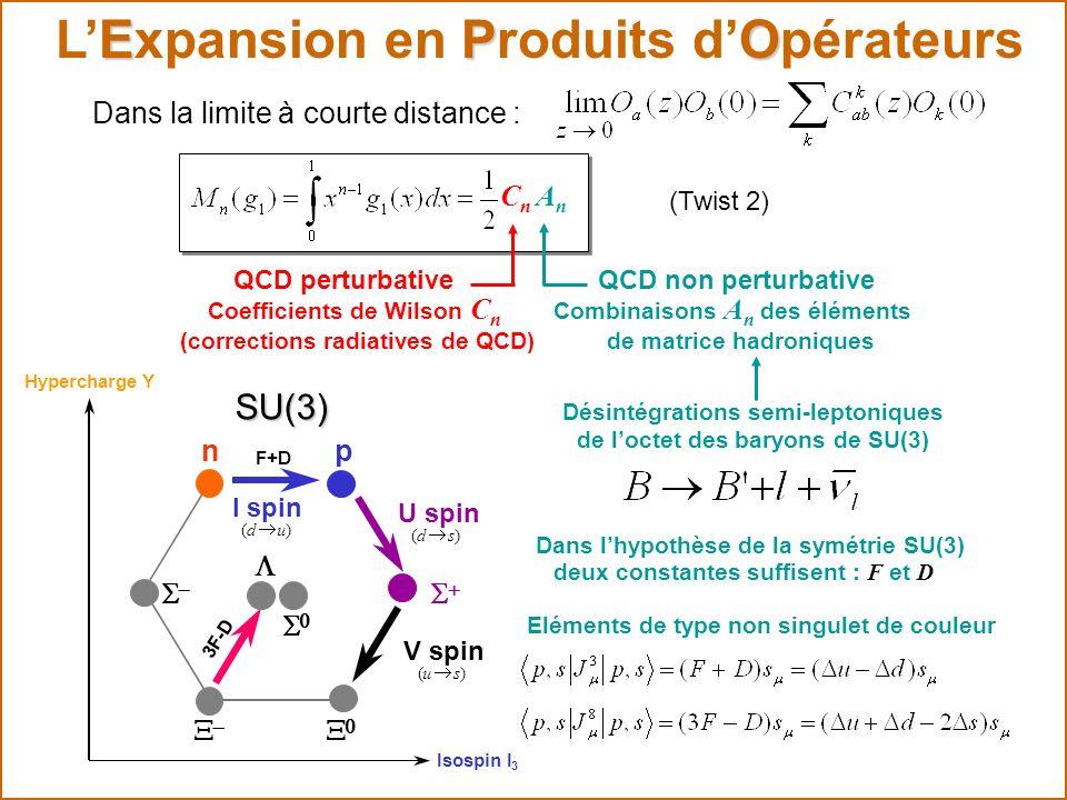 Désintégrations semi-leptoniques de l'octet des baryons de SU(3)