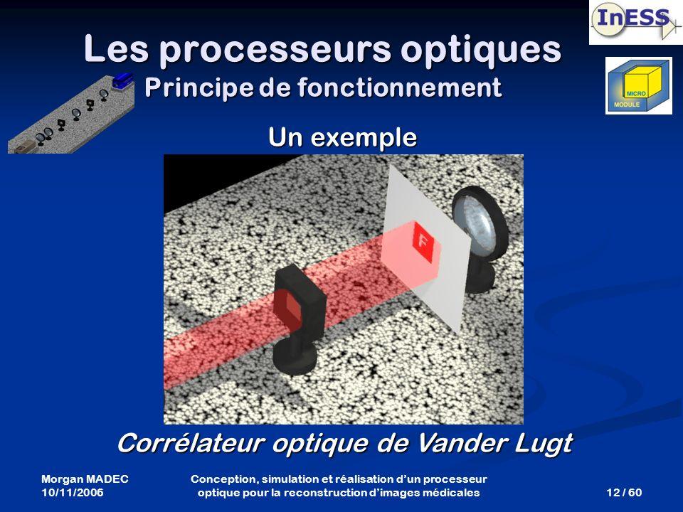 Les processeurs optiques Principe de fonctionnement