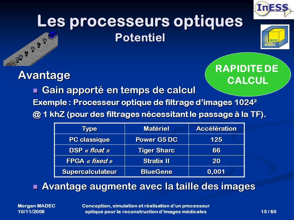 Les processeurs optiques Potentiel