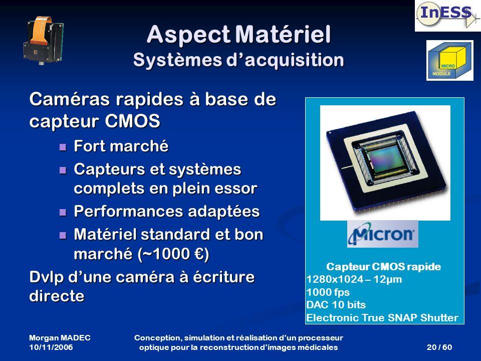 Aspect Matériel Systèmes d'acquisition