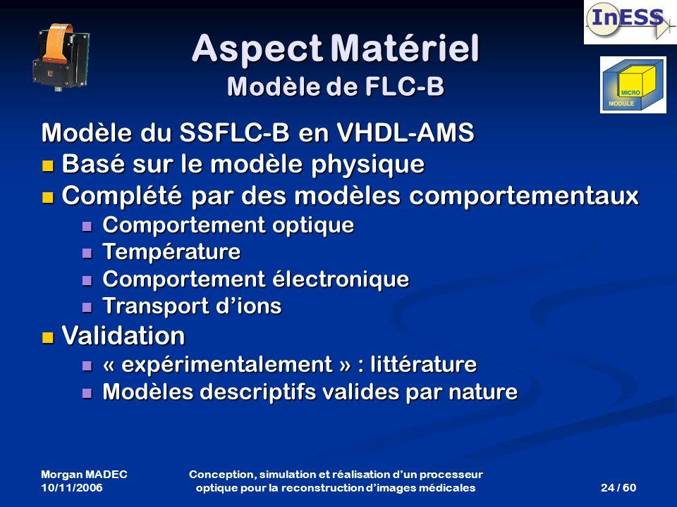 Aspect Matériel Modèle de FLC-B