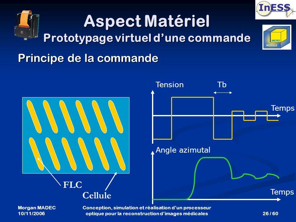 Aspect Matériel Prototypage virtuel d'une commande