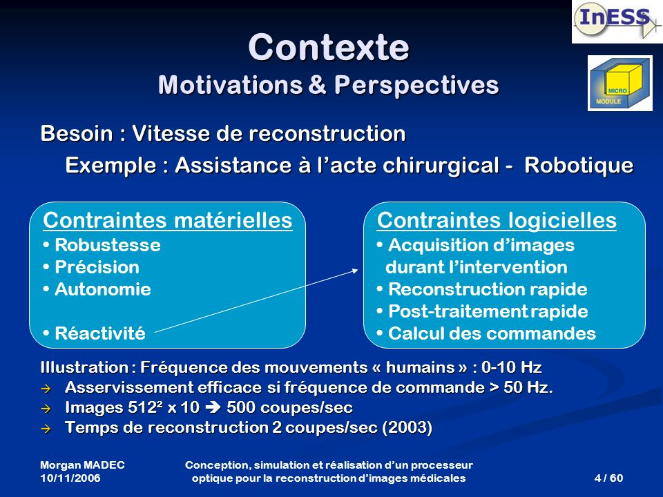 Contexte Motivations & Perspectives