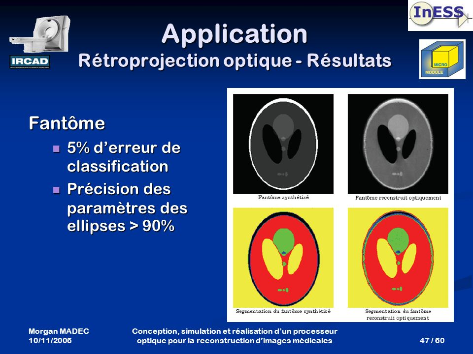 Application Rétroprojection optique - Résultats