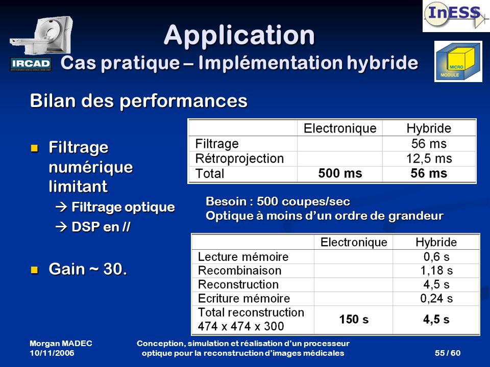 Application Cas pratique – Implémentation hybride