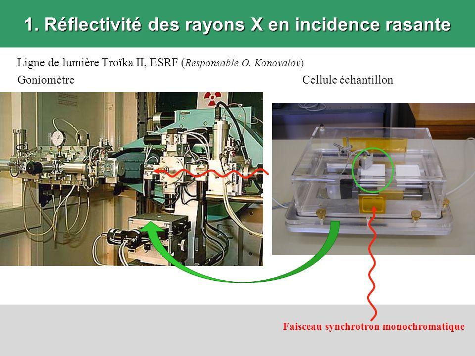 1. Réflectivité des rayons X en incidence rasante