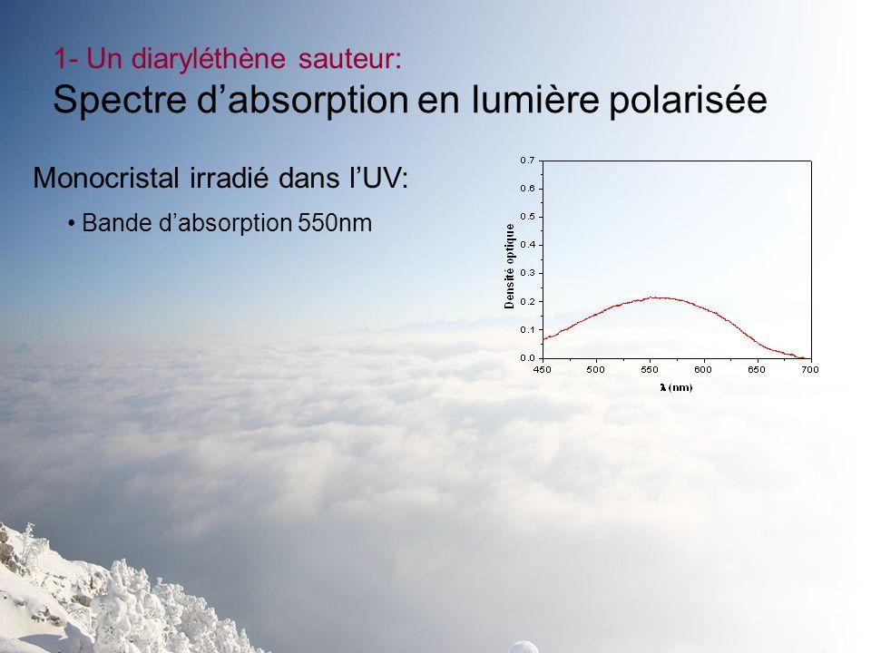 1- Un diaryléthène sauteur: Spectre d'absorption en lumière polarisée