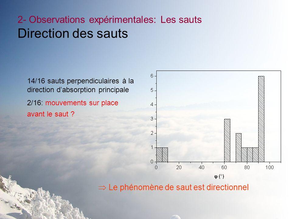 2- Observations expérimentales: Les sauts Direction des sauts