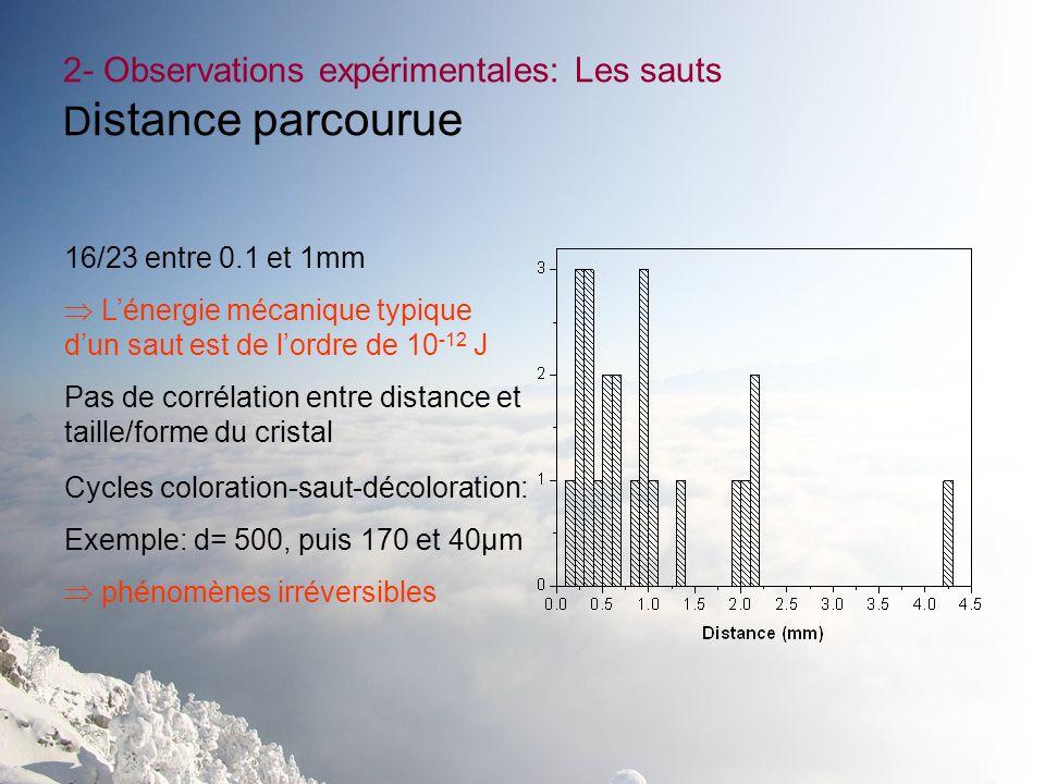 2- Observations expérimentales: Les sauts Distance parcourue