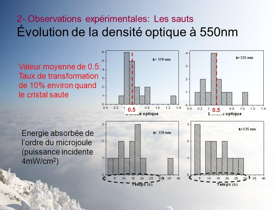 2- Observations expérimentales: Les sauts Évolution de la densité optique à 550nm