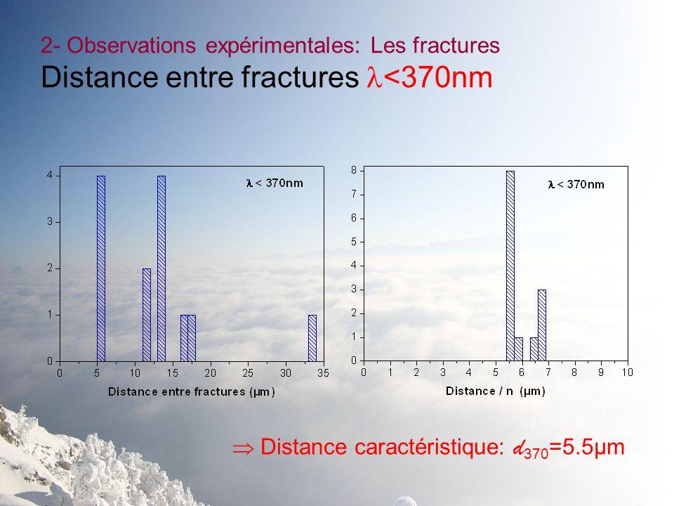 2- Observations expérimentales: Les fractures Distance entre fractures <370nm