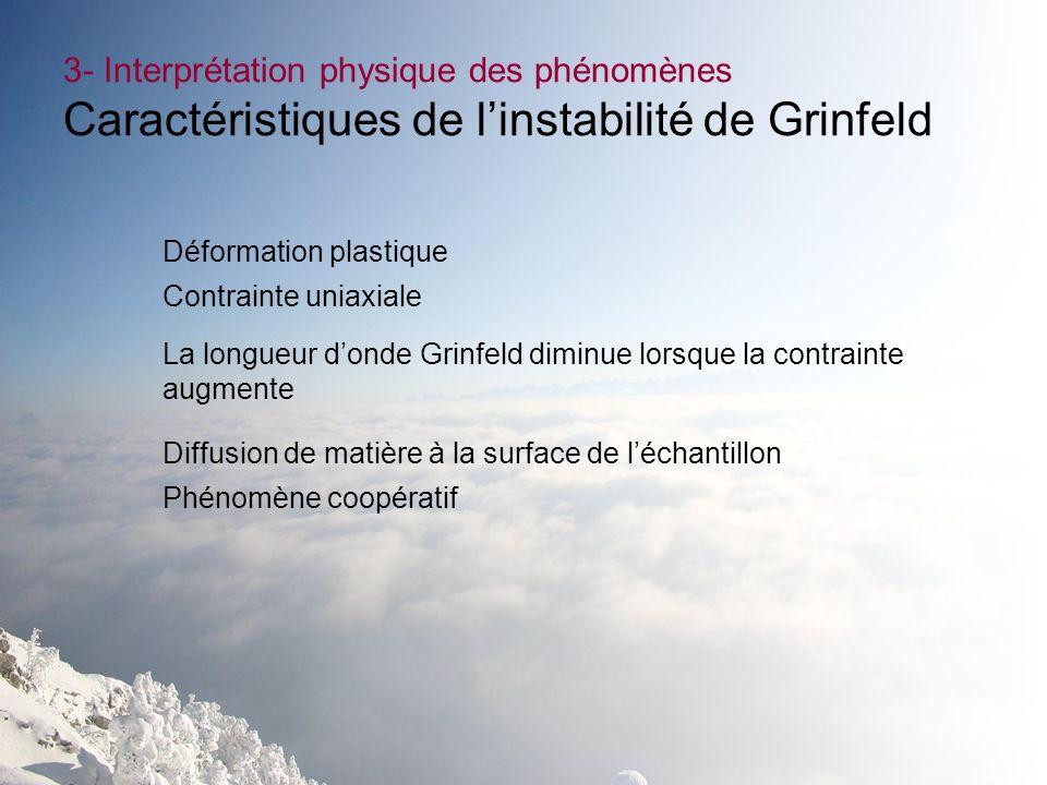3- Interprétation physique des phénomènes Caractéristiques de l'instabilité de Grinfeld