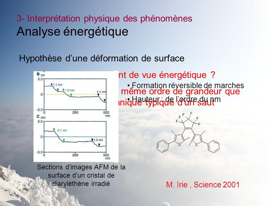 3- Interprétation physique des phénomènes Analyse énergétique