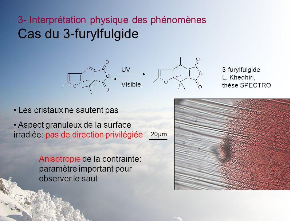 3- Interprétation physique des phénomènes Cas du 3-furylfulgide