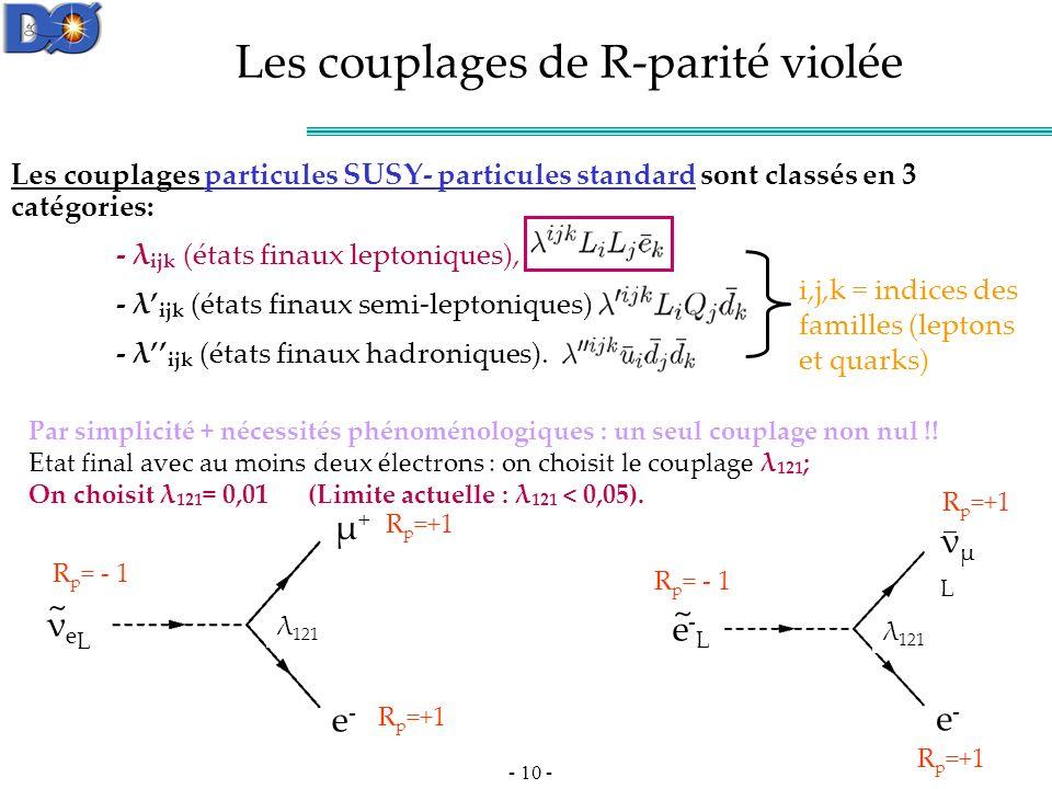 Les couplages de R-parité violée