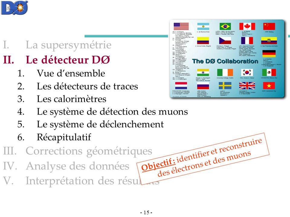 Objectif : identifier et reconstruire des électrons et des muons