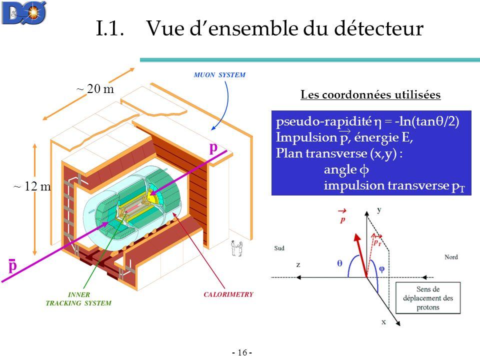 I.1. Vue d'ensemble du détecteur