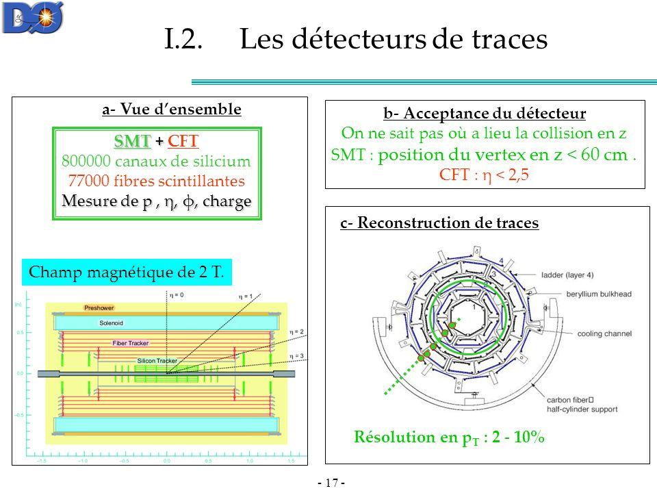 I.2. Les détecteurs de traces