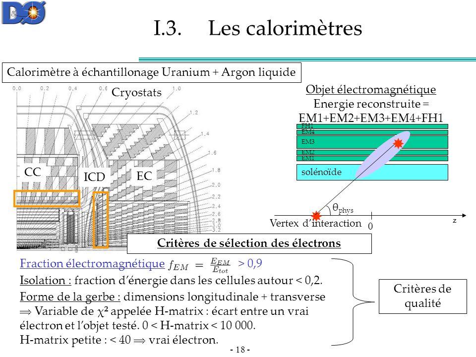 Critères de sélection des électrons