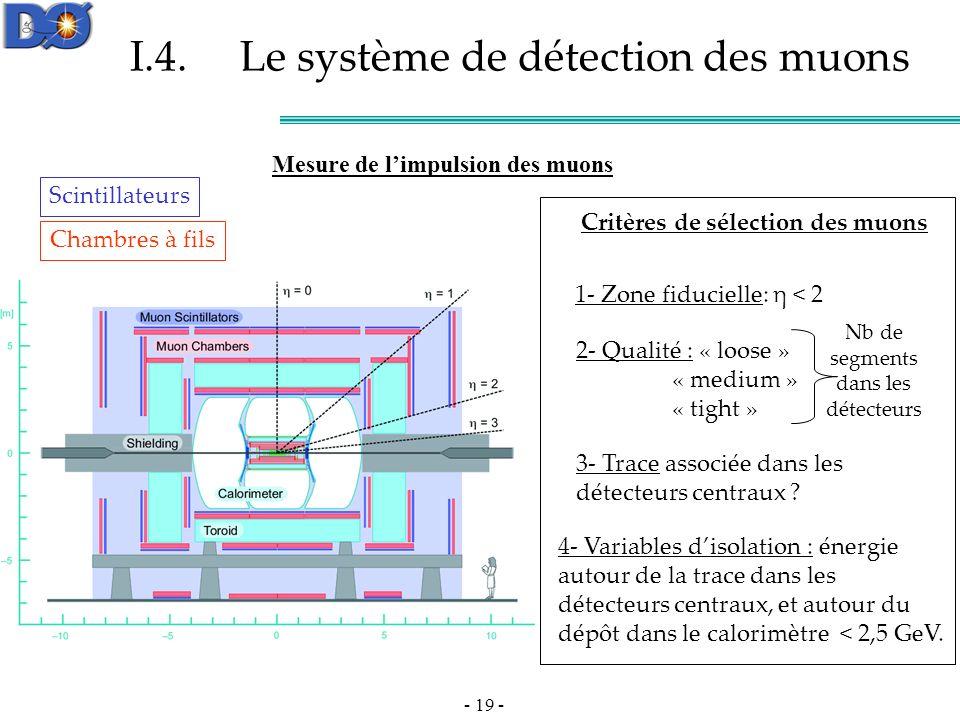 I.4. Le système de détection des muons