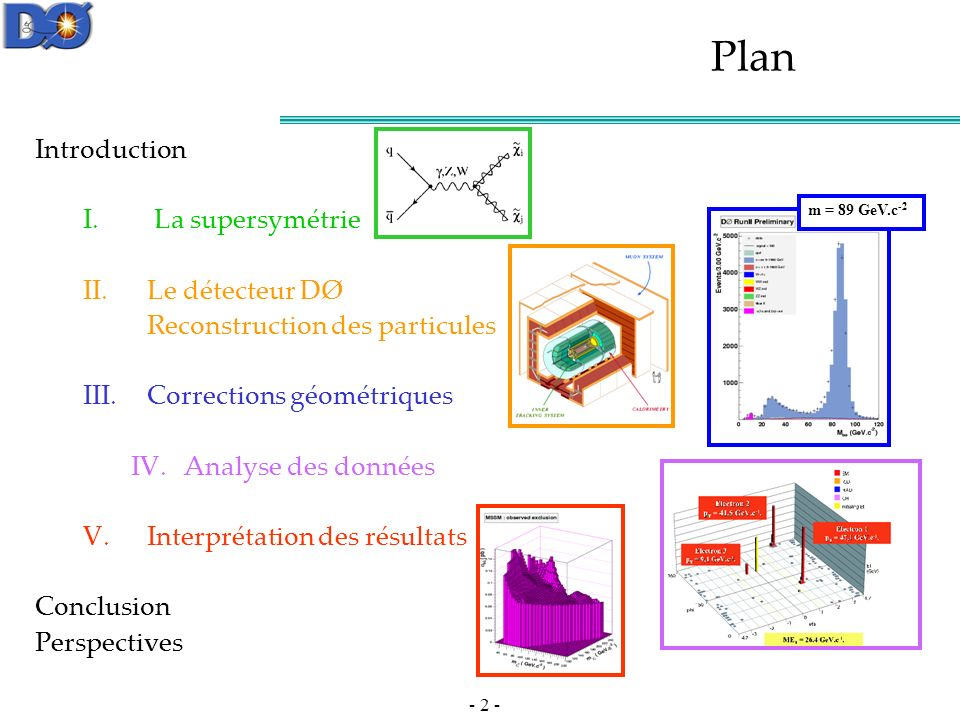Plan Introduction La supersymétrie Le détecteur DØ
