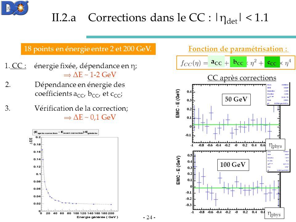 II.2.a Corrections dans le CC : |ηdet| < 1.1