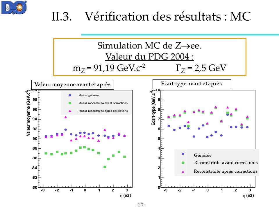 II.3. Vérification des résultats : MC
